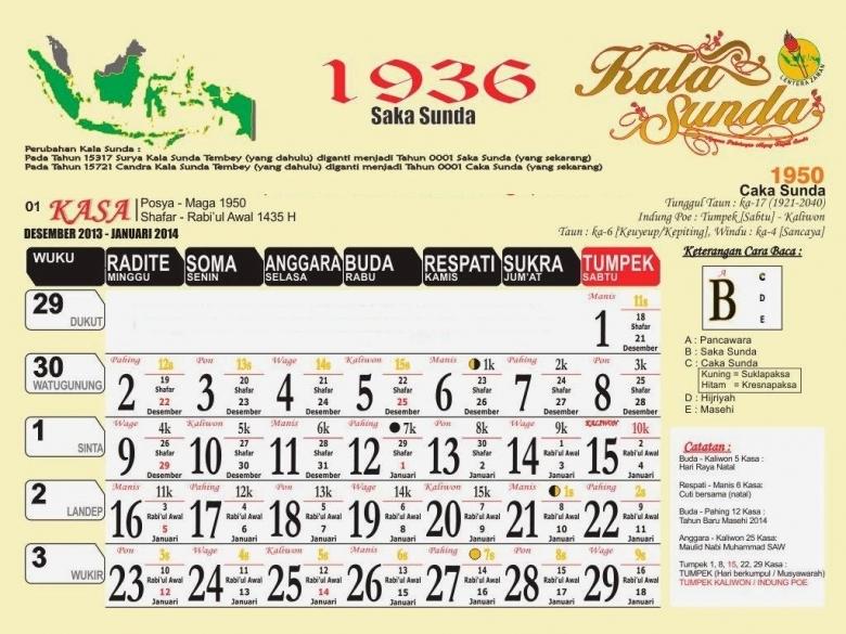 Kalender Jawa Bombo Unyil  xjb