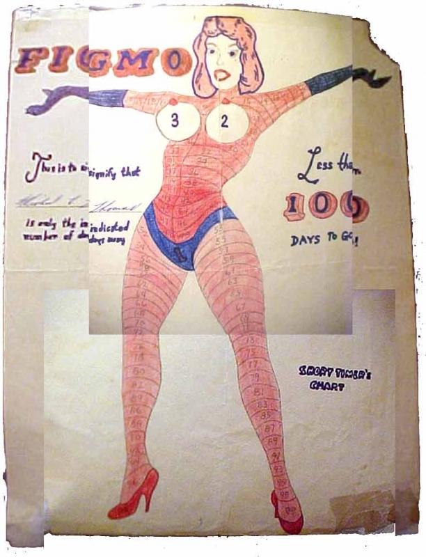 Vietnam War Calendar Figmo Less Than 100 Days To Go Short Timer