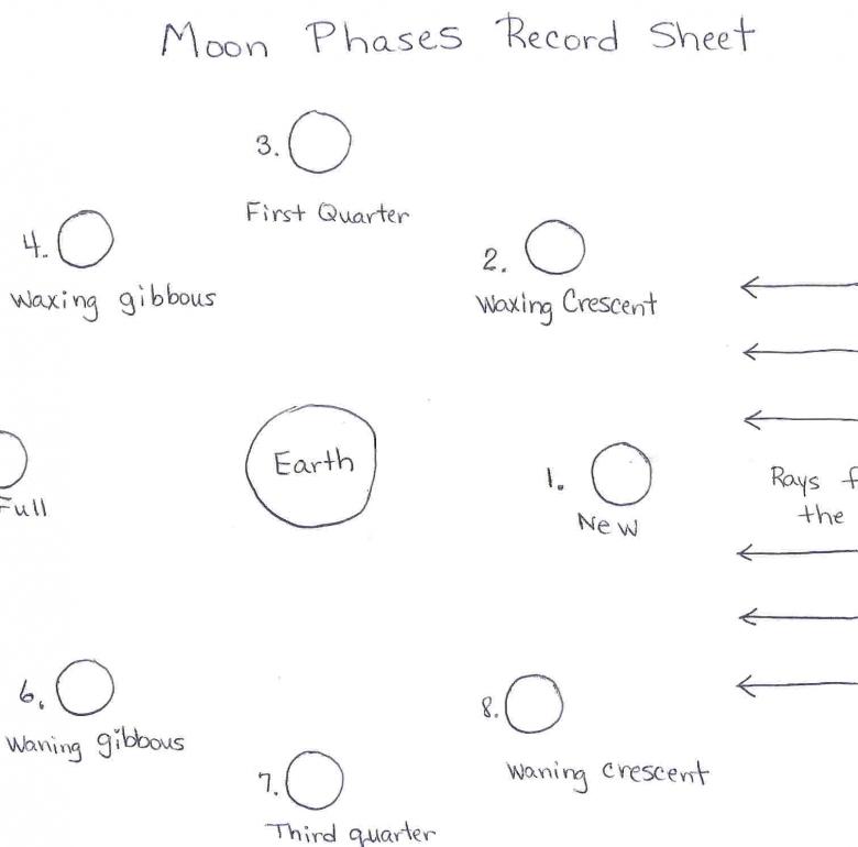 moon phase calendar worksheet free calendar template. Black Bedroom Furniture Sets. Home Design Ideas