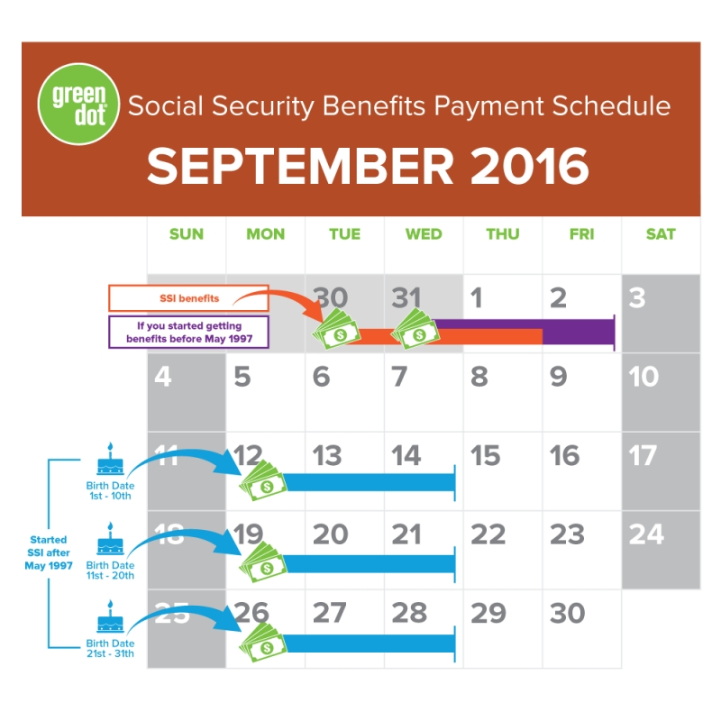 calendar for social security deposit free calendar template