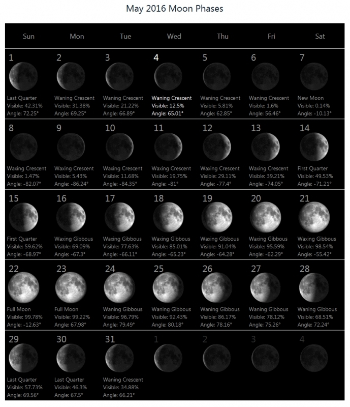May 2016 Moon Phases Calendar Printable Monthly Calendar3abry