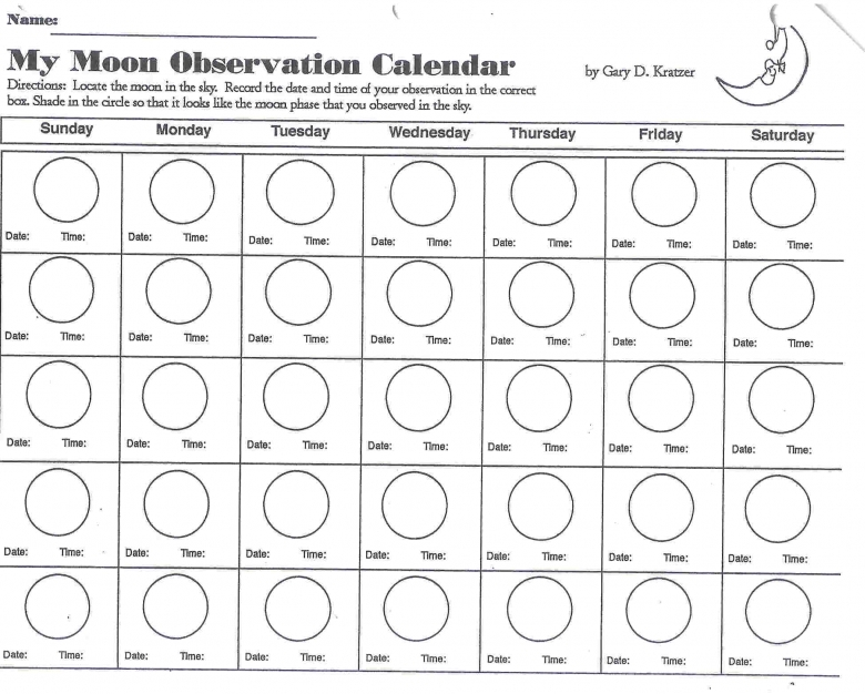 Printable Moon Phase Chart3abry