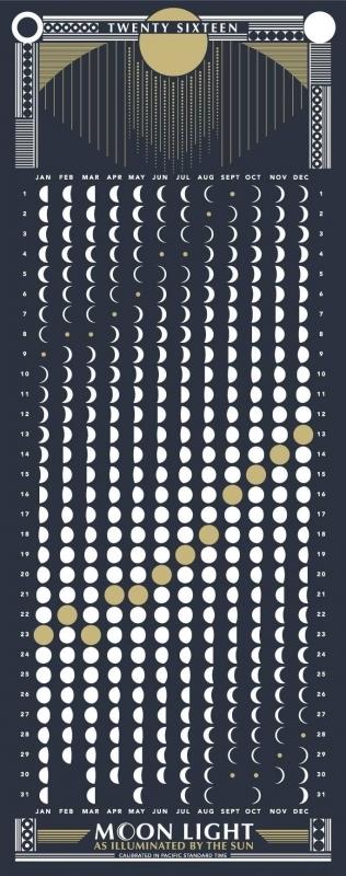 1000 Ideas About Moon Phase Calendar On Pinterest Moon Calendar  xjb