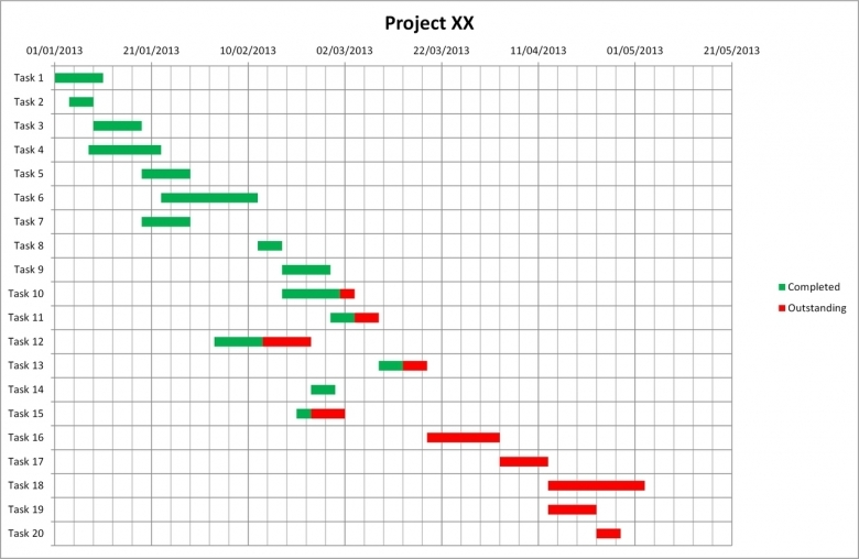 Gantt Chart Excel 2010 Template Xls 7 Best Images Of Gantt Chart 89uj