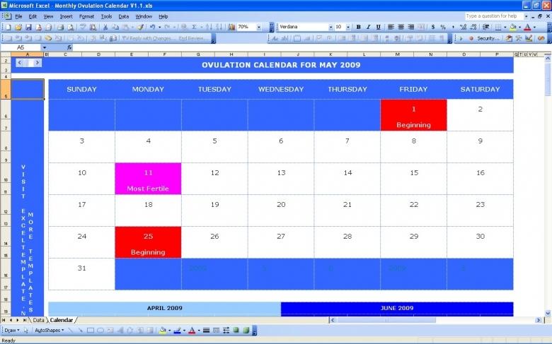 Menstrual Cycle Pregnancy Chart3abry