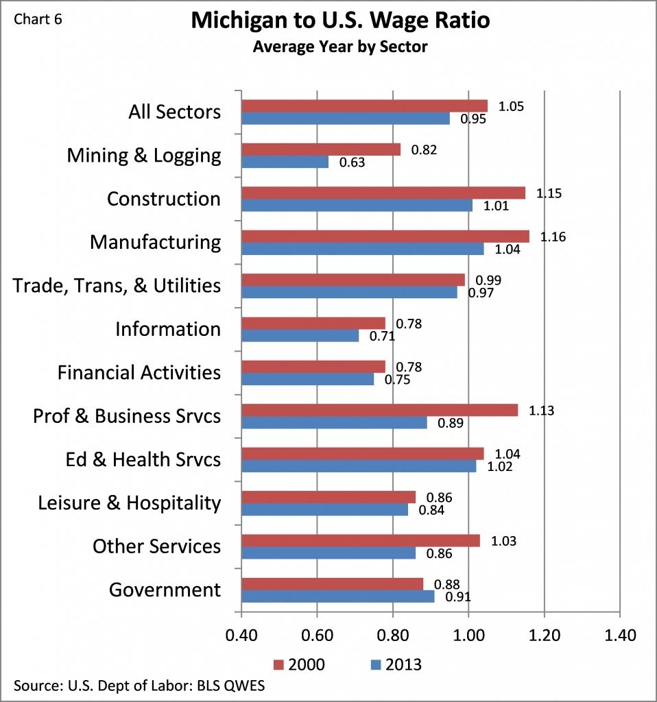 State Of Michigan Calendar Employees Calendar Printable 2016 89uj
