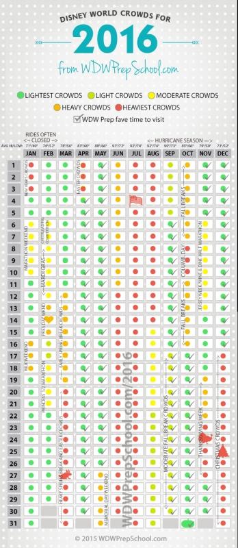 1000 Ideas About Crowd Calendar On Pinterest Disney Crowd3abry