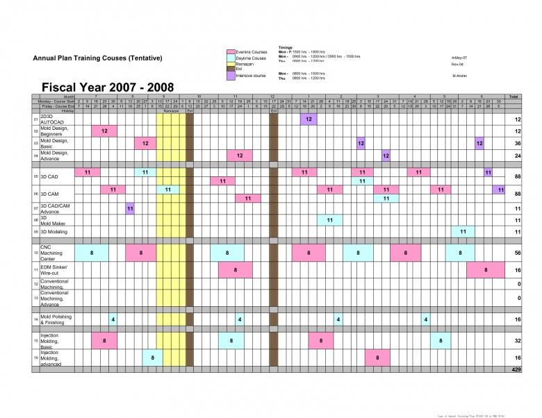 Yearly Training Calendar Template Free Calendar Template