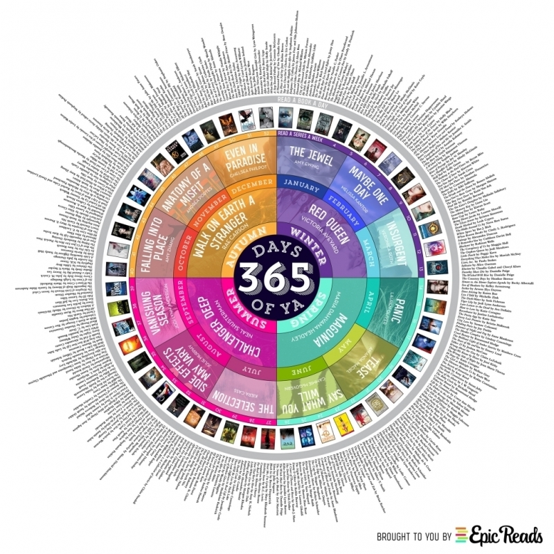 Calendar With Number Days 365 Calendar Printable 2016  xjb