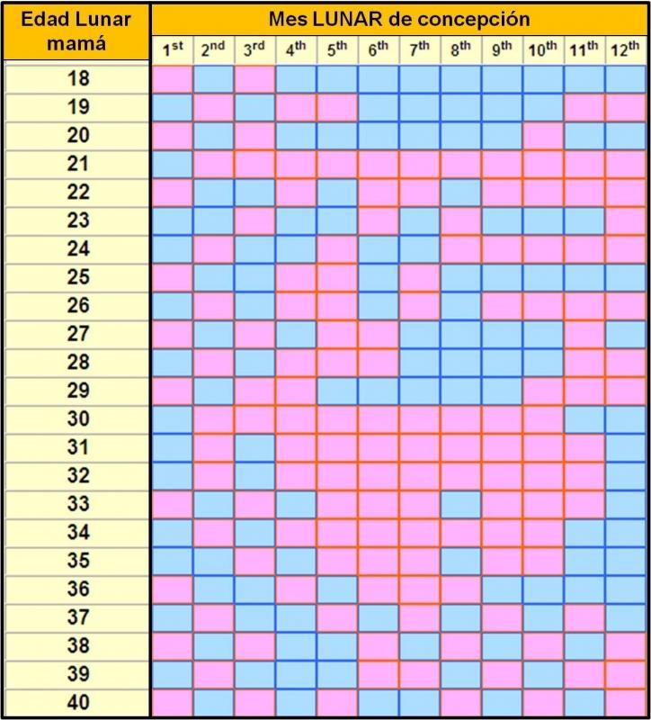 Calendario Del Embarazo3abry