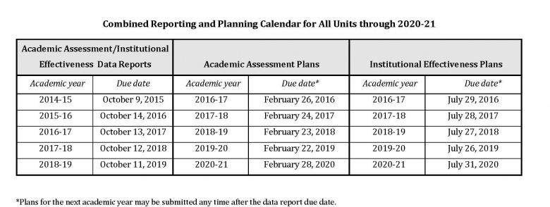 University Of Florida Calendar Academic Blank Calendar Design 20163abry