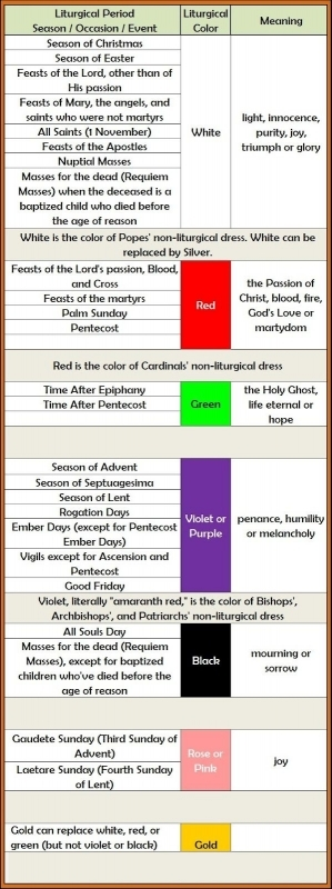 17 Best Ideas About Liturgical Colors On Pinterest Catholic  Xjb