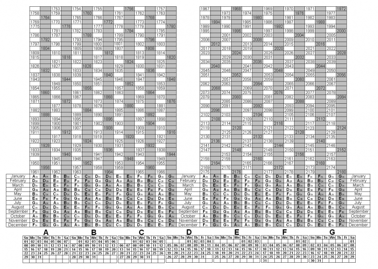 Depo Provera Calendar Editable Calendar Template3abry