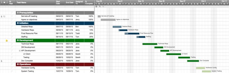 project management calendars