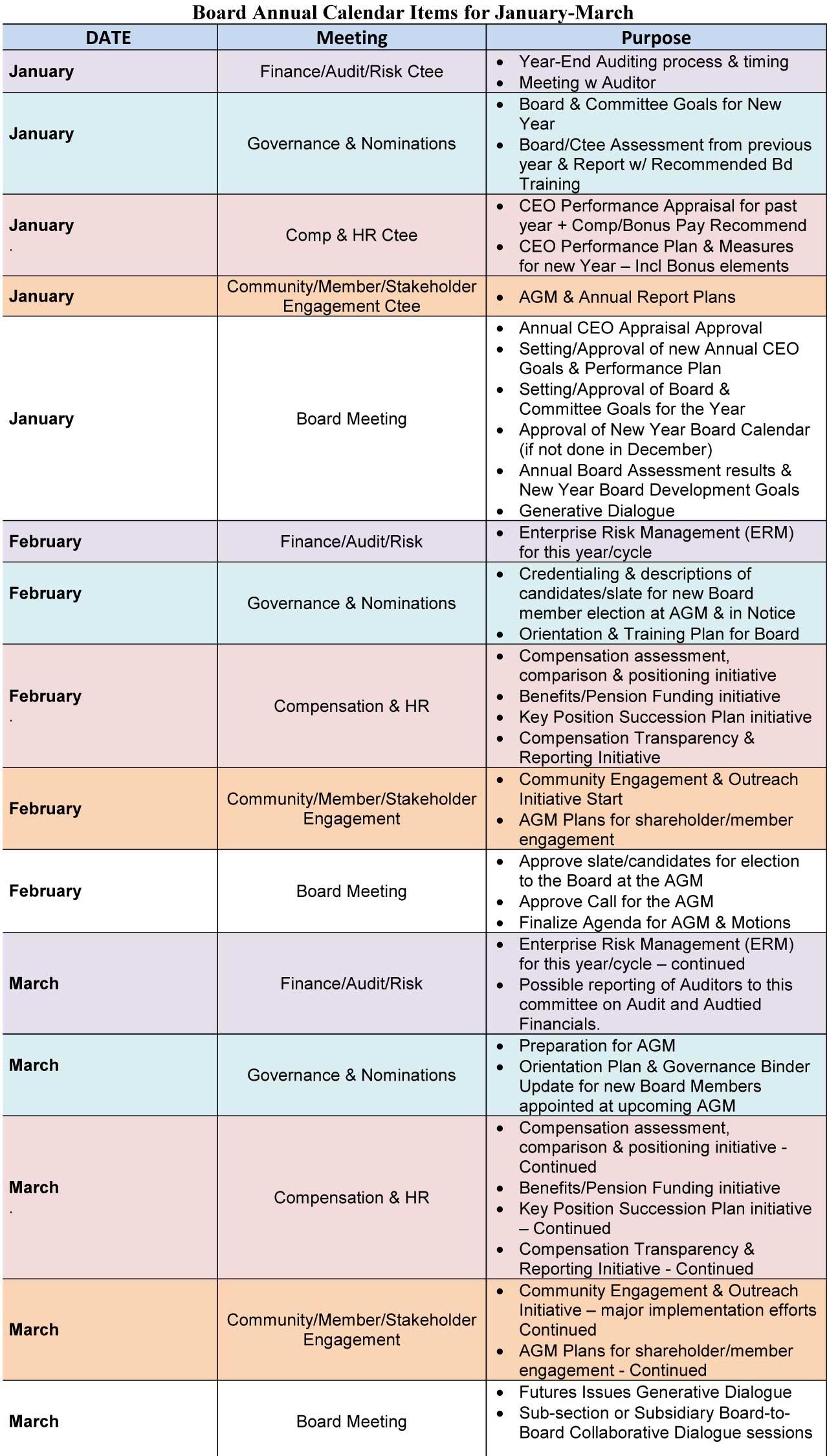 Board Calendar Items For May Doug Macnamara Cmc Chrl Pulse3abry