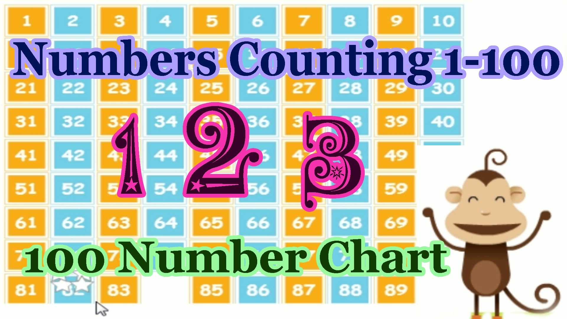 Counting Numbers 1 To 100 Funny Number Chart Game For Children