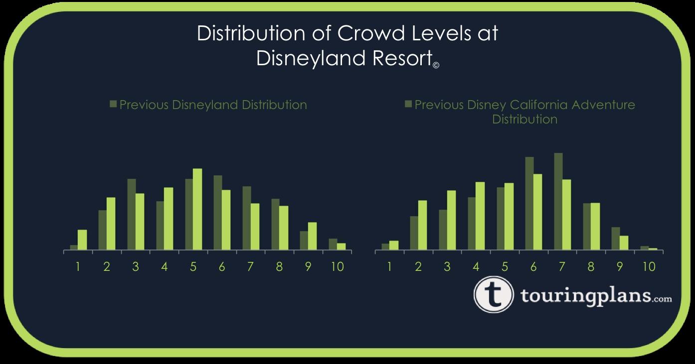 Disneyland Crowd Calendar Update Touringplans Blog3abry