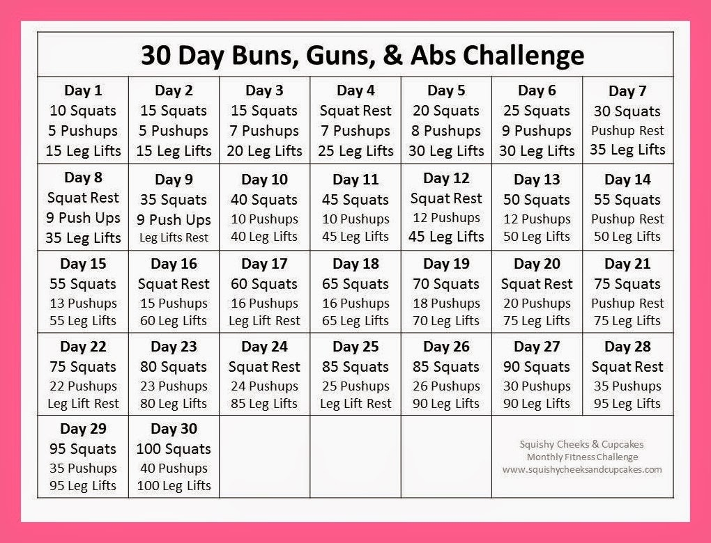 Monthly Fitness Challenge April Squishy Cheeks Cupcakes  Xjb