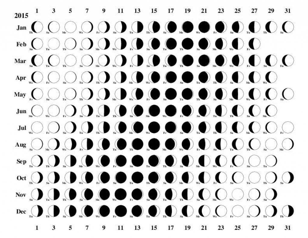 April Calendar Moon Phases Yearly Calendar Australia Example 89uj