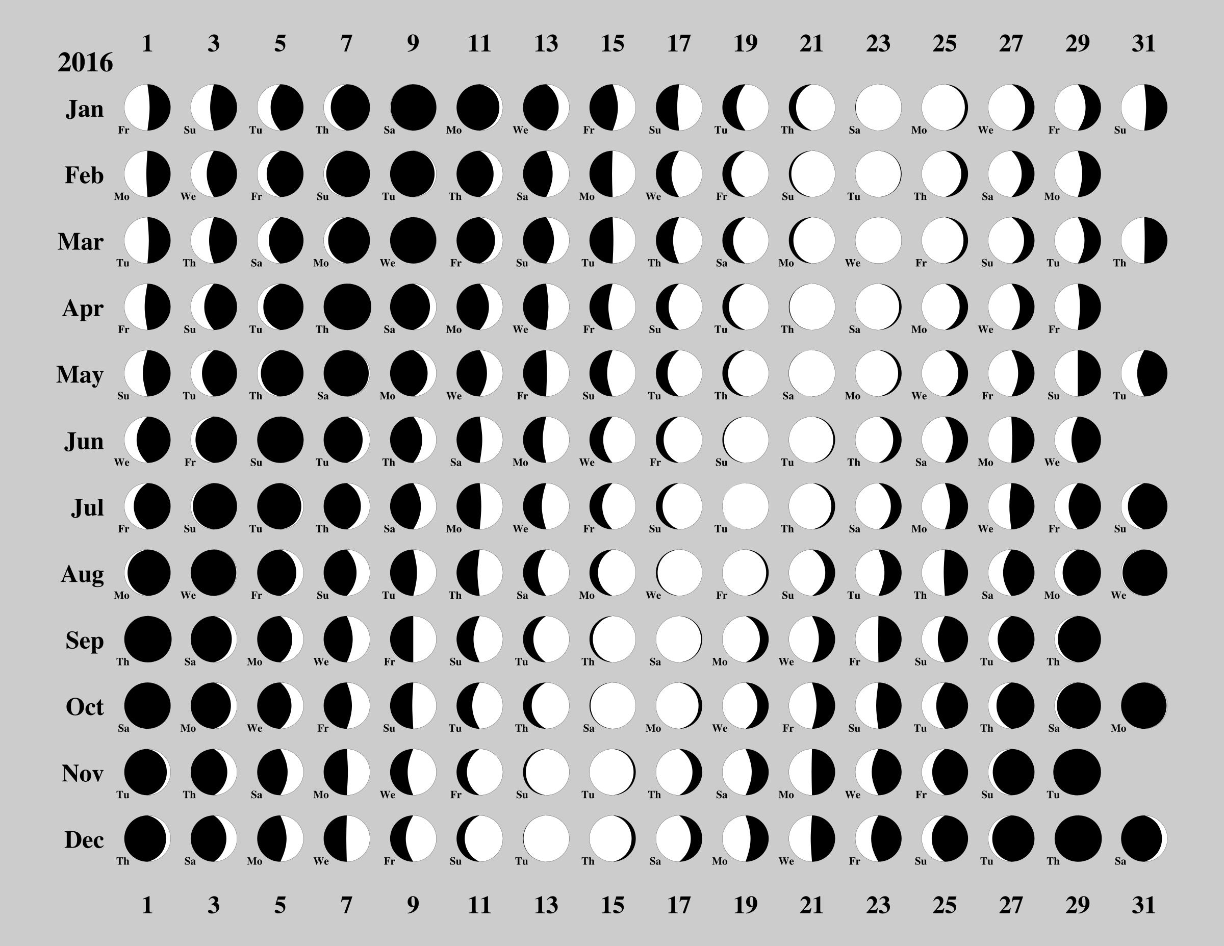 December 2016 Moon Phases Calendar Schedule Free Printable 89uj