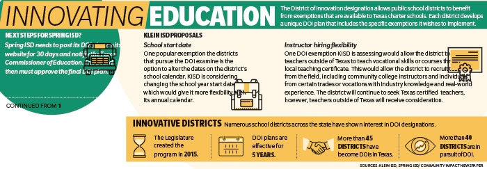 District Of Innovation Plan Official For Klein Isd Moving Forward