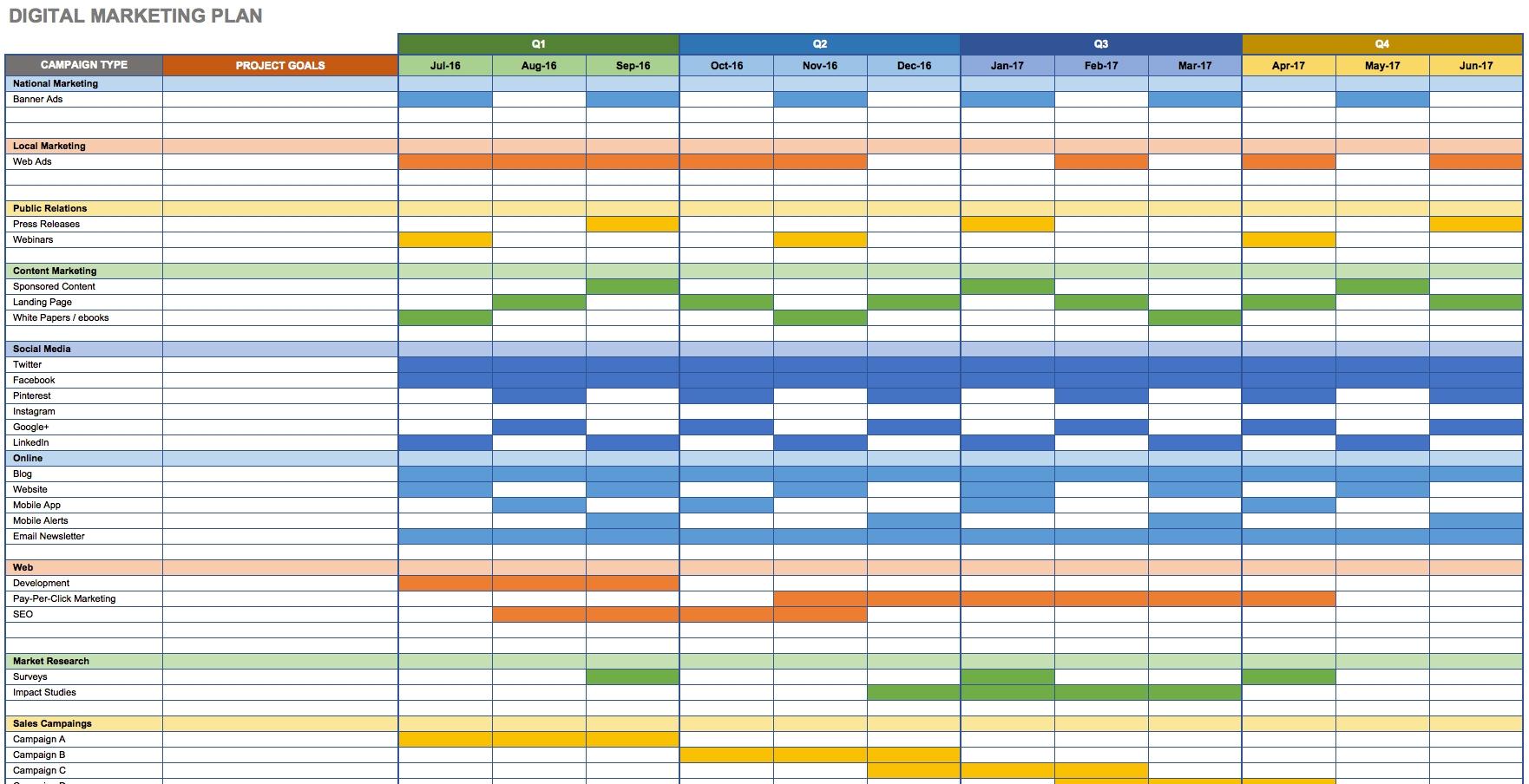 Free Marketing Plan Templates For Excel Smartsheet3abry