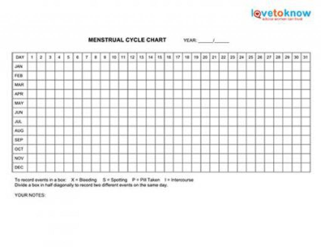 Menstrual Cycle Chart Sample Printable Online Calendar3abry
