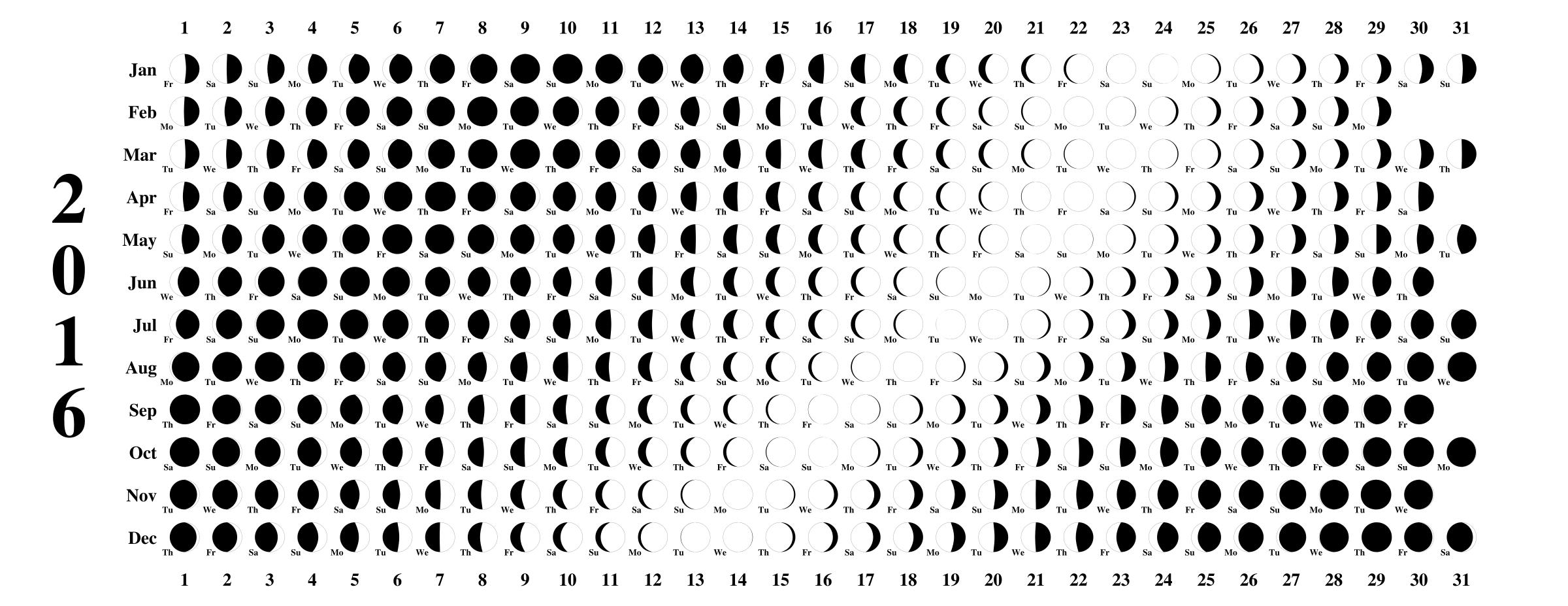 Moon Calendar 2018 Calendar Printable 89uj