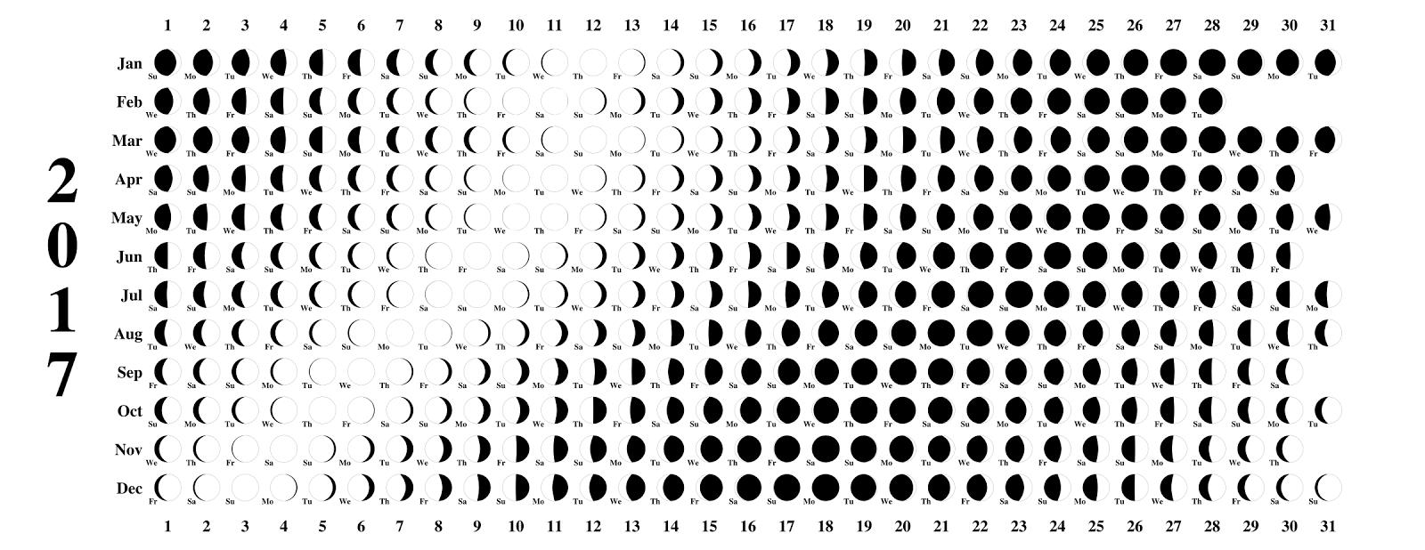 Moon Phase Calendar 2017 Templates  Xjb