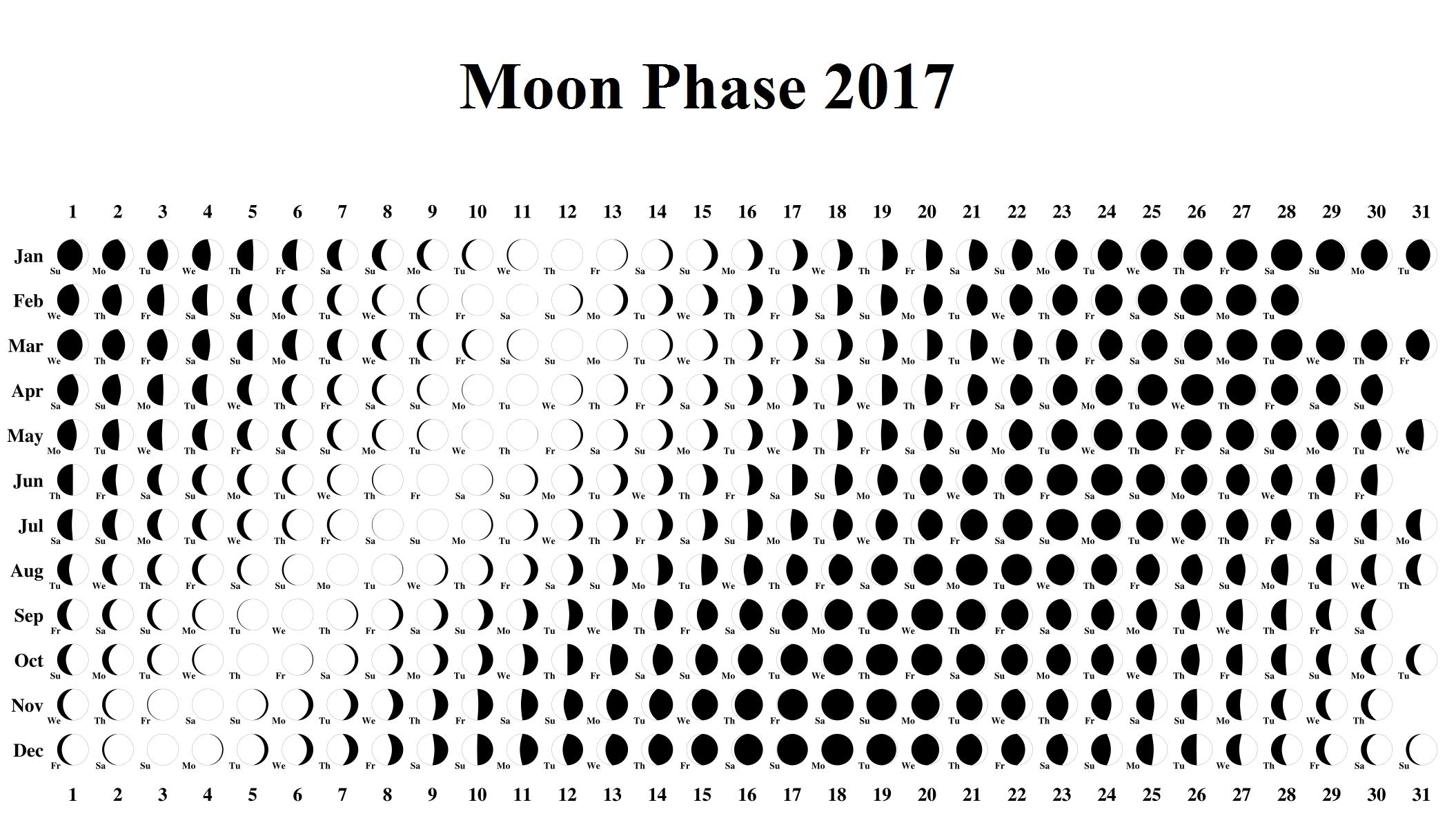 Moon Phase Calendar Lunar Template 2017 Moon Phase Calendar 2017  Xjb