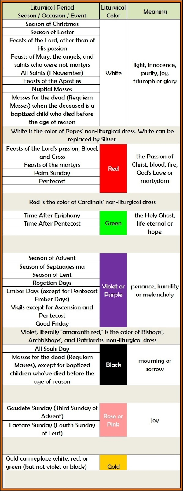 The Symbolic Meaning Of Liturgical Colors In The Catholic Church  Xjb