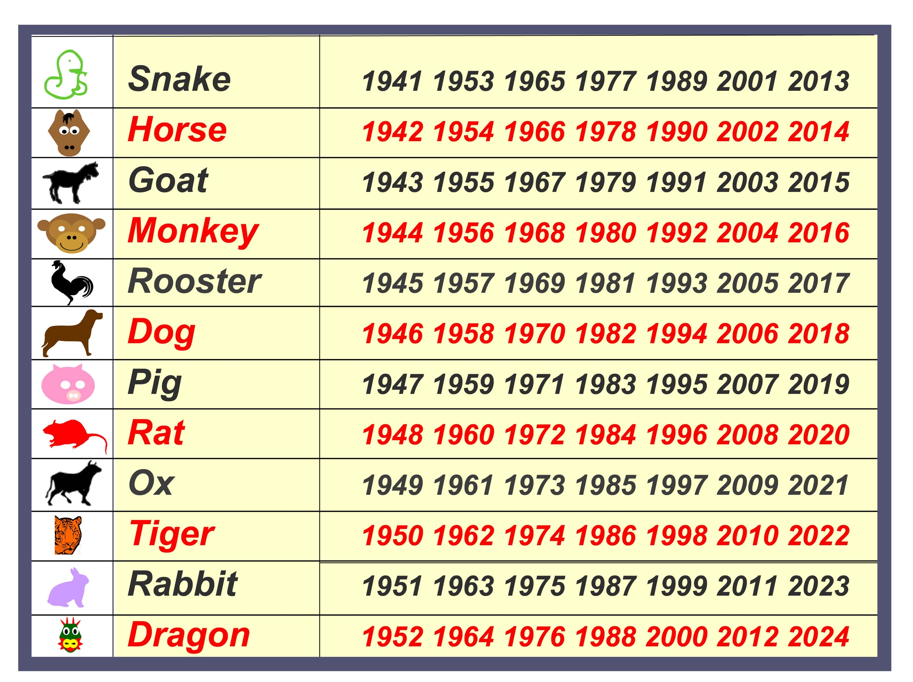 2014 Year Of The Horse Chinese New Year Astrology Fascinating