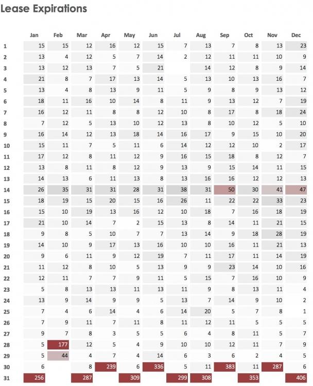 28 Day Multi Dose Expiration Calendar 2016 Calendar Printable