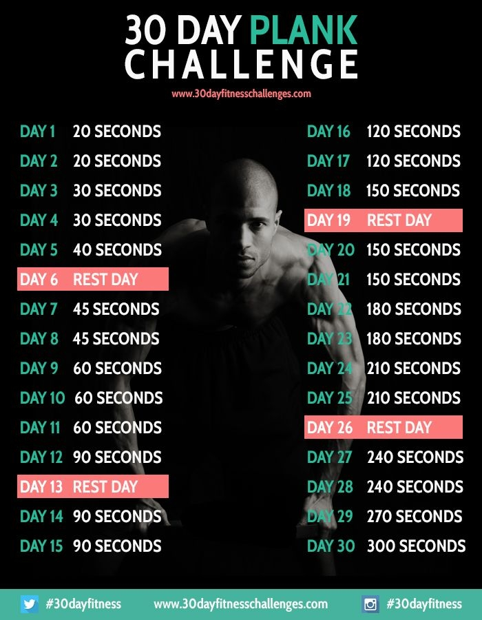 30 Day Plank Challenge Plank Challenge Fitness Workouts And Plank
