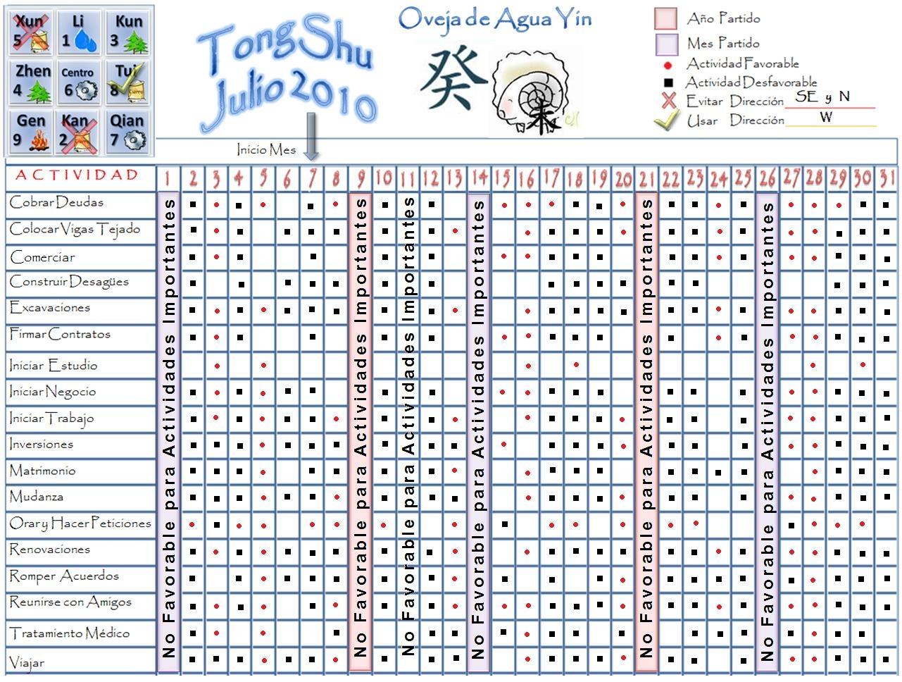 Calendario Chino De Embarazo Calendar Template 20183abry