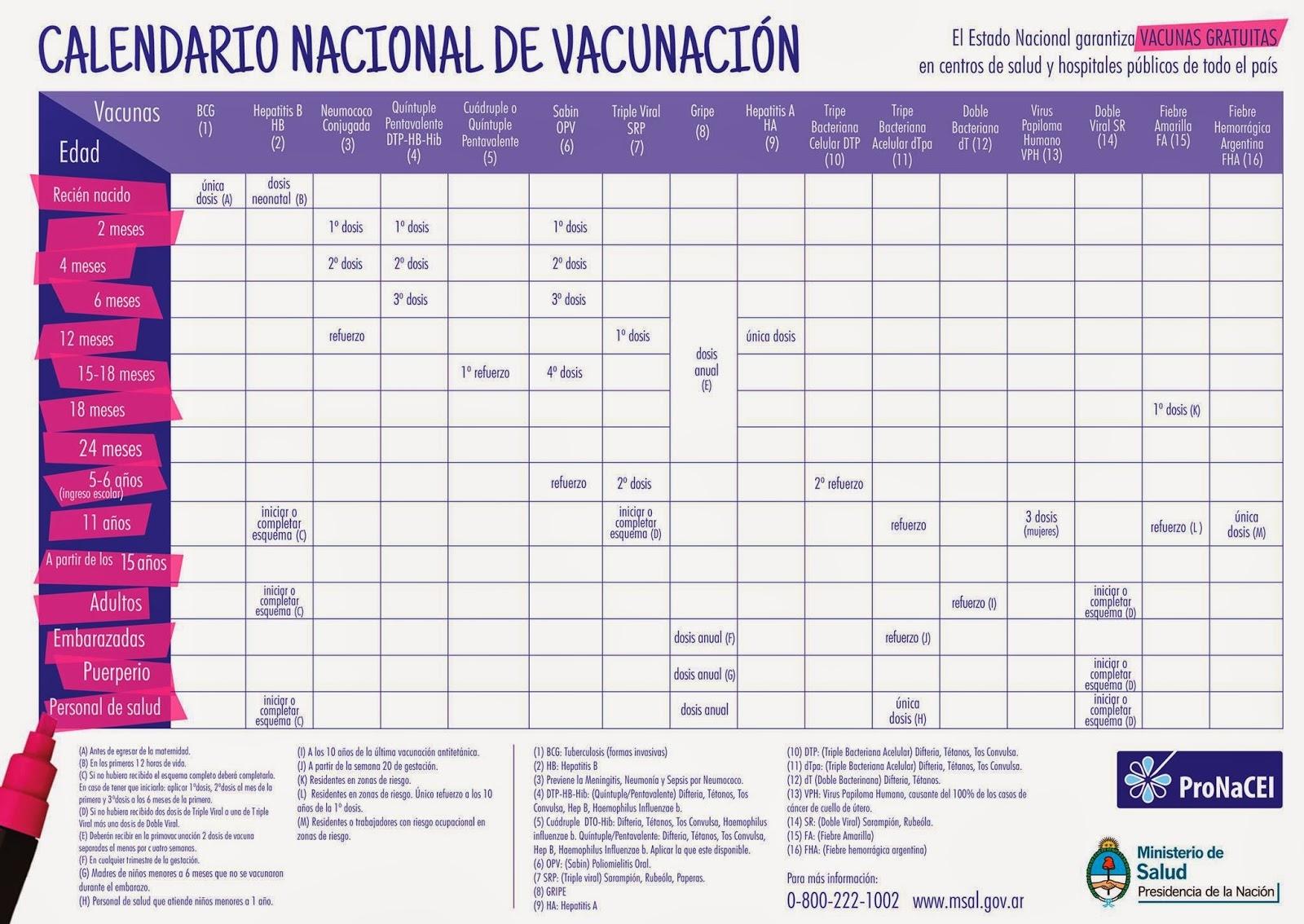 Calendarios Modelos De Puerto Rico Calendar Template 20183abry