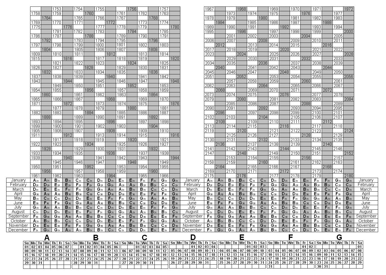 Fileperpetual Calendar 1753 2180 Wikimedia Commons3abry