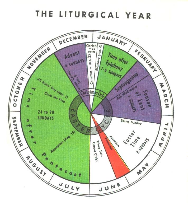 Free United Methodist Liturgical Calendar Template