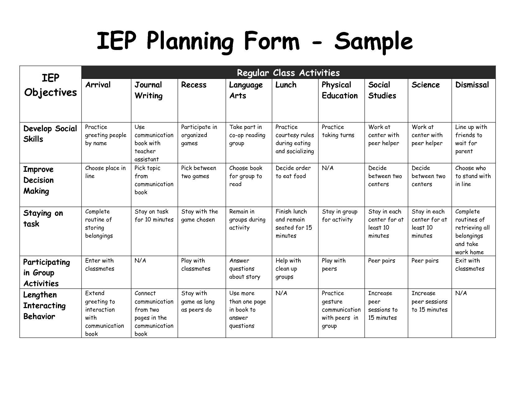 Iep Iep Planning Form Sample Special Ed Forms And Info 89uj