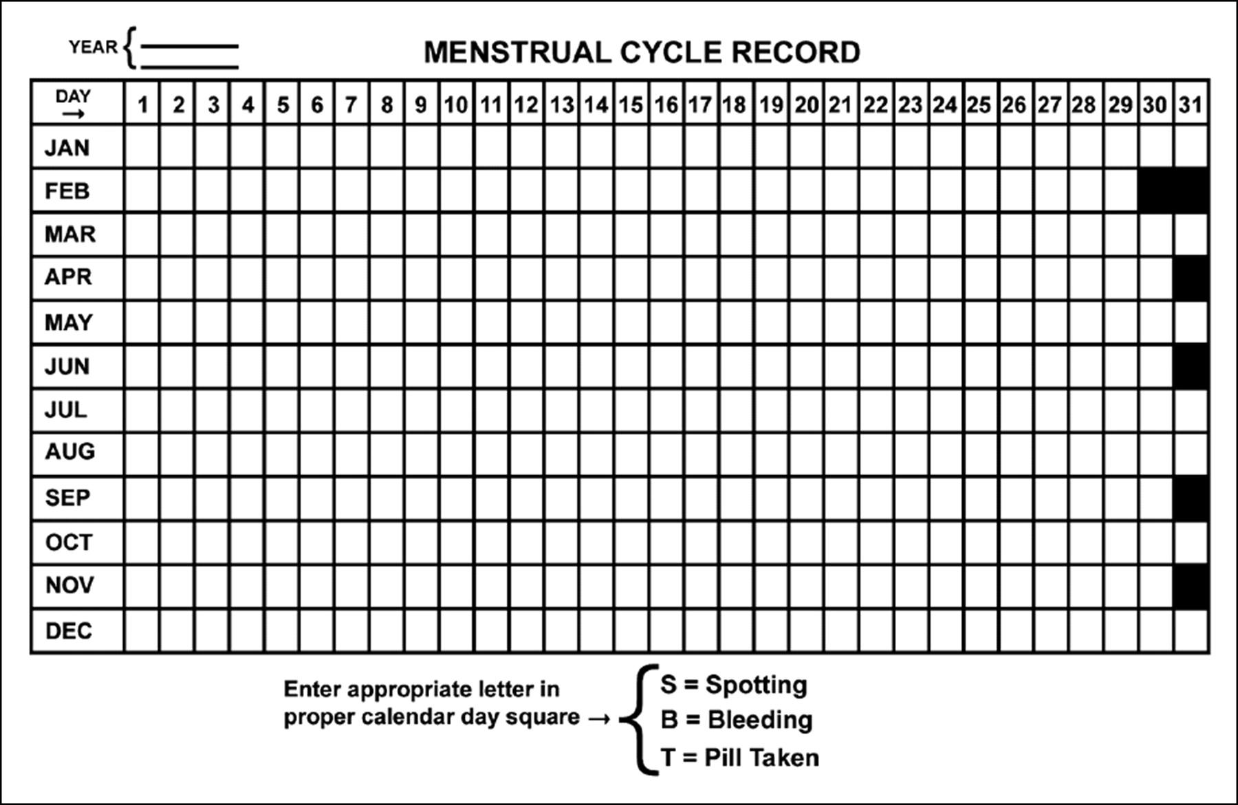 Menstrual Calendar Pertaminico