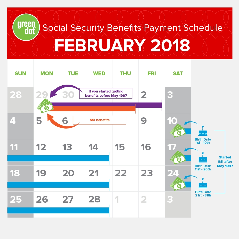 Ssi Social Security Benefits Payment Schedule For February 20183abry
