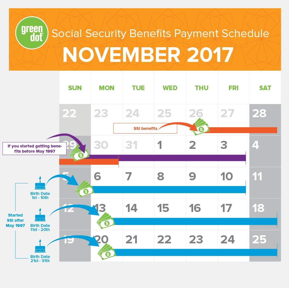 Ssi Social Security Benefits Payment Schedule For November 20173abry