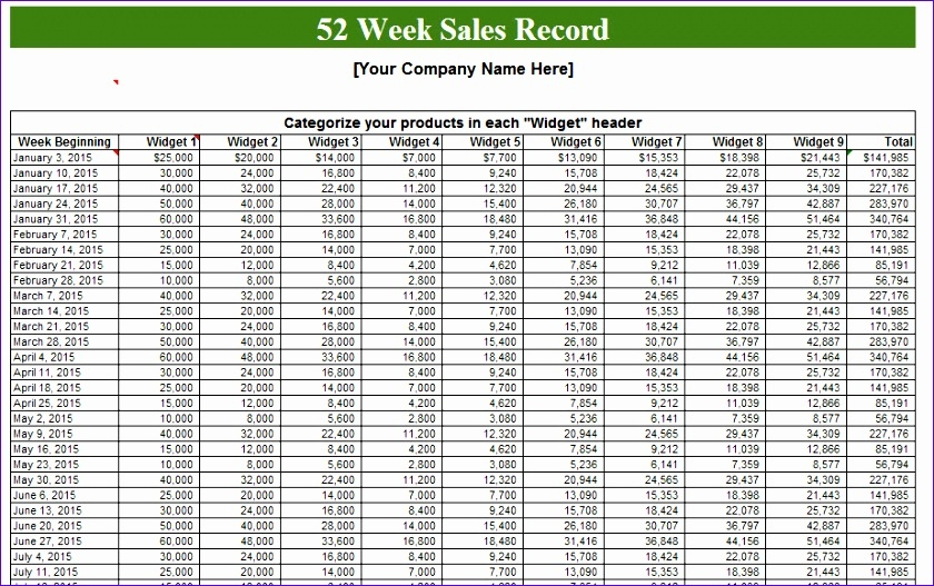 Excel Calendar 2015 Template Chvik Beautiful 52 Week Sales Log My