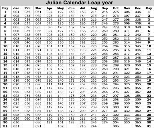 Leap Year Julian Calendar Printable Calendar Template 2018