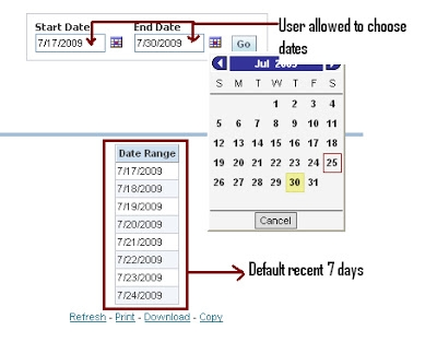 Obiee In Between Calendar Control With Sliding Dates