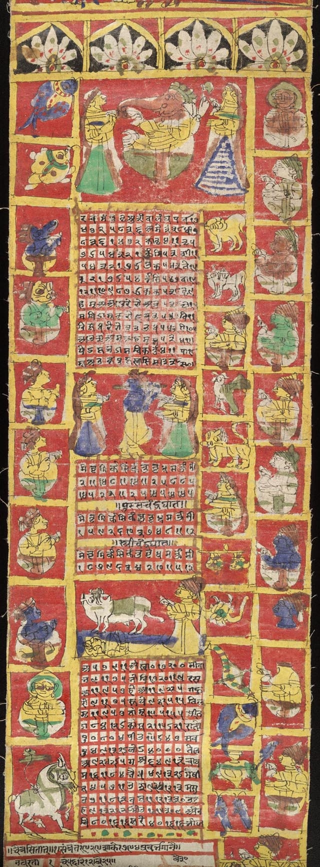 Hindu Calendar Familypedia Fandom Powered Wikia