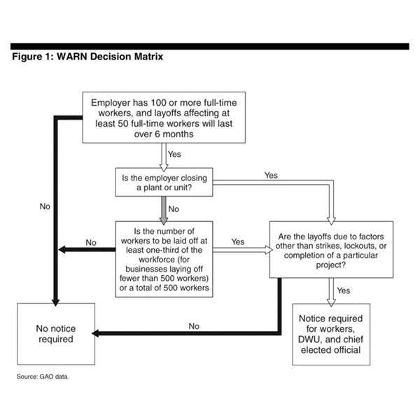 Fundamentals Of Human Resources Strategic Planning Sample Hr Plan