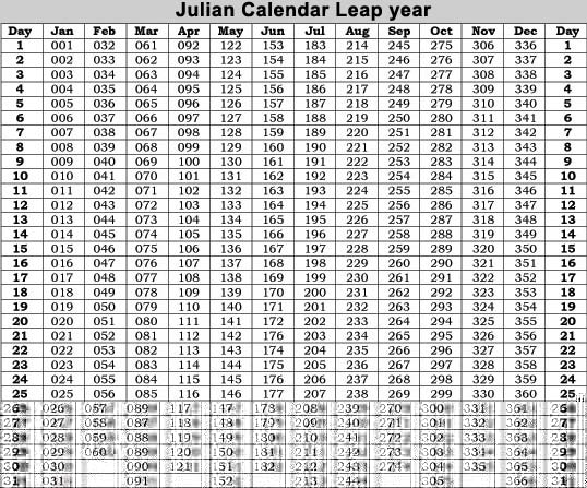 Julian Calendar Year Tierbrianhenryco