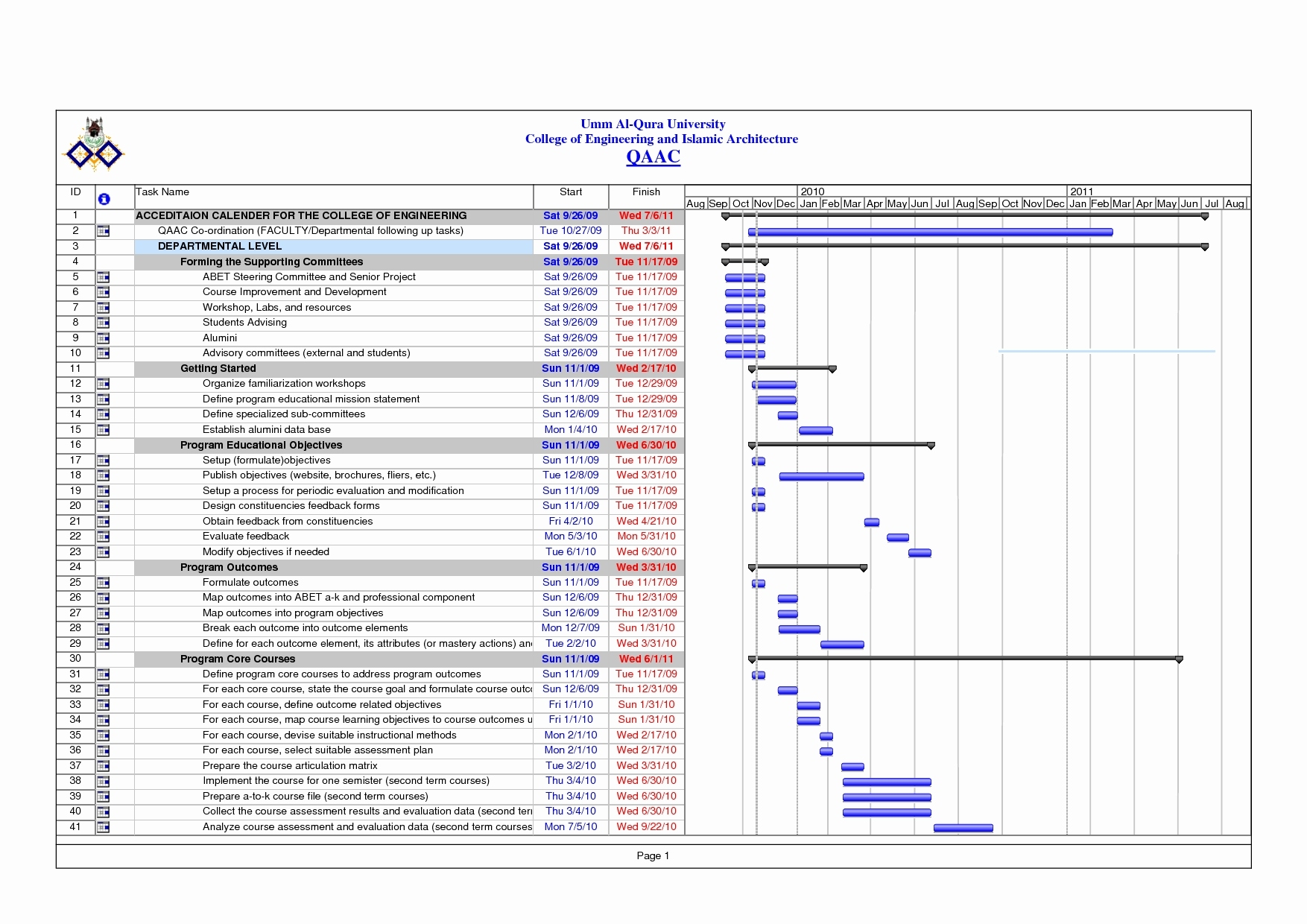 Project Action Plan Template Eczasolinfco