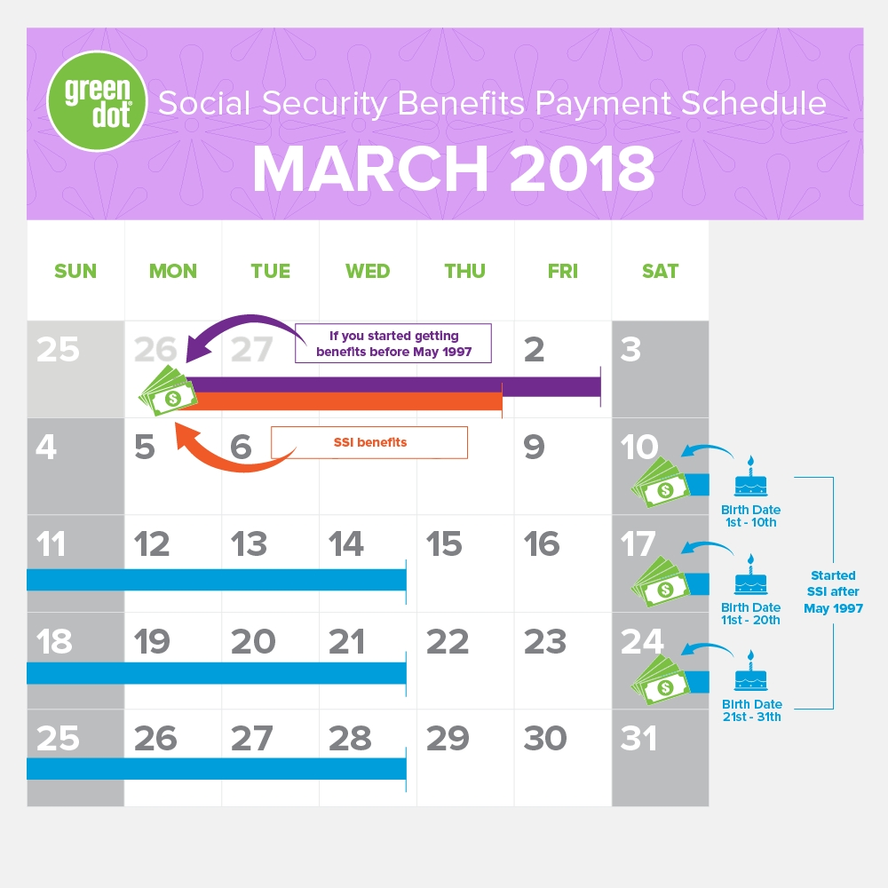 Ssi Social Security Benefits Payment Schedule For March 2018 Green 89uj